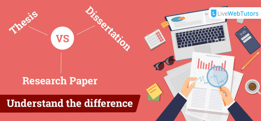Thesis vs Dissertation vs Research Paper