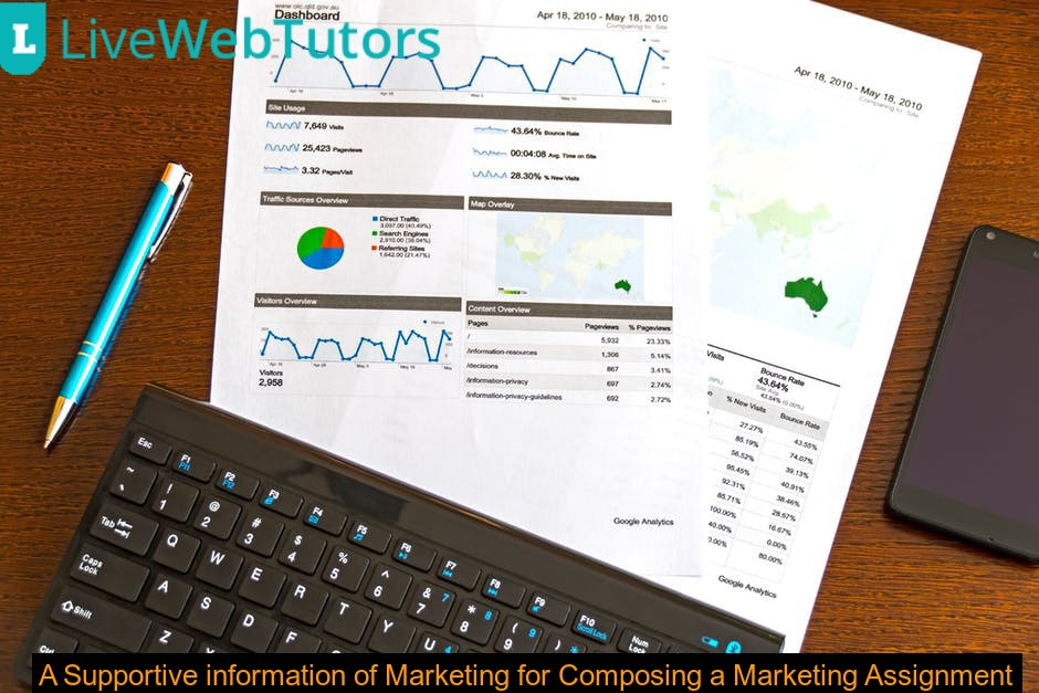 A Supportive information of Marketing for Composing a Marketing Assignment