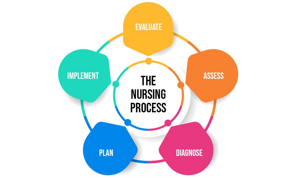 Nursing Case Study Assignments